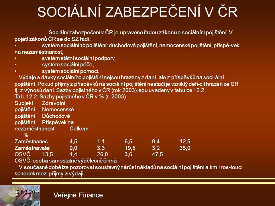 SOCIÁLNÍ ZABEZPEČENÍ V ČR Veřejné Finance Sociální zabezpečení v ČR je upraveno řadou zákonů o sociálním pojištění. V pojetí zákonů ČR se do SZ řadí: