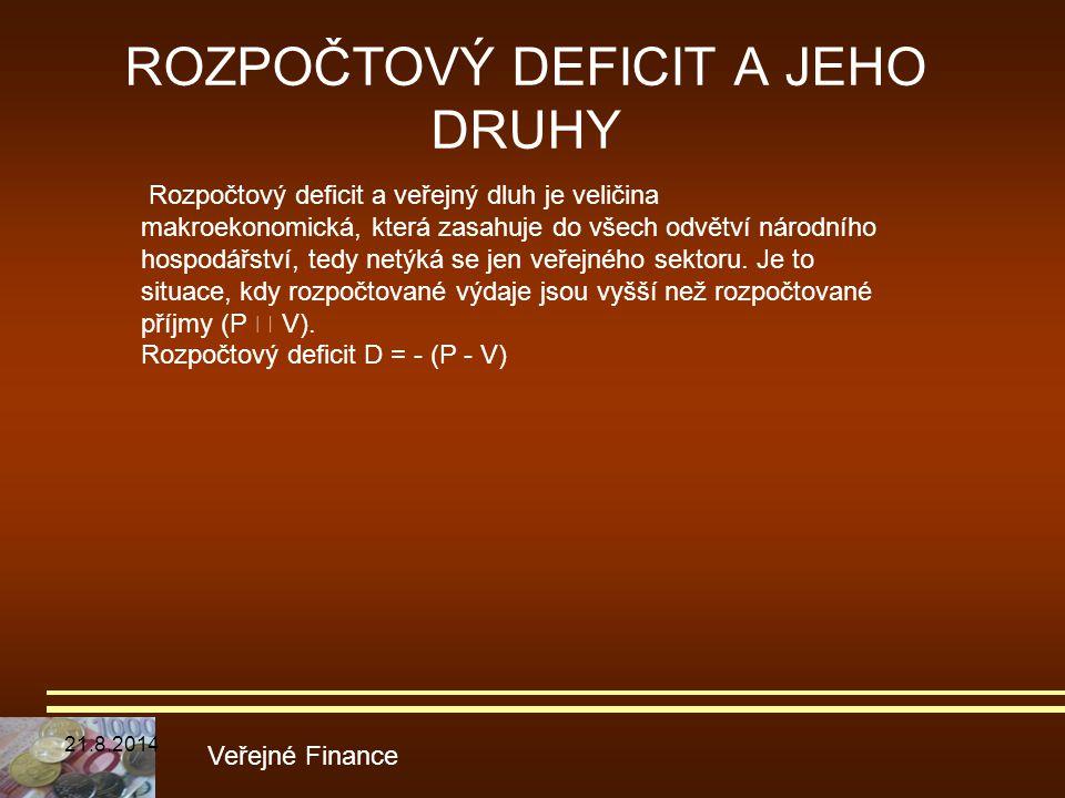 ROZPOČTOVÝ DEFICIT A JEHO DRUHY Veřejné Finance Rozpočtový deficit a veřejný dluh je veličina makroekonomická, která zasahuje do všech odvětví národní