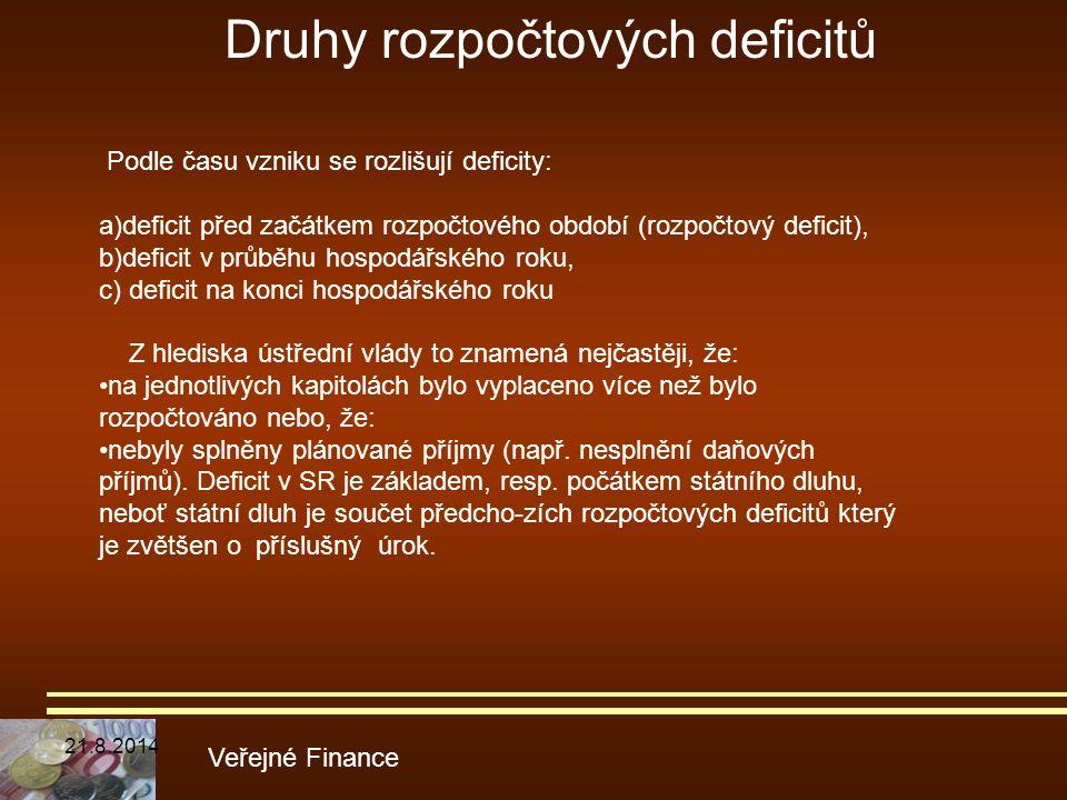 Veřejné Finance Podle času vzniku se rozlišují deficity: a)deficit před začátkem rozpočtového období (rozpočtový deficit), b)deficit v průběhu hospodá