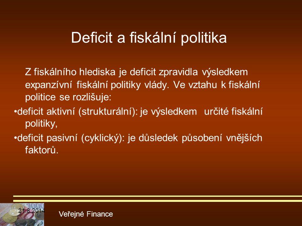 Deficit a fiskální politika Z fiskálního hlediska je deficit zpravidla výsledkem expanzívní fiskální politiky vlády. Ve vztahu k fiskální politice se