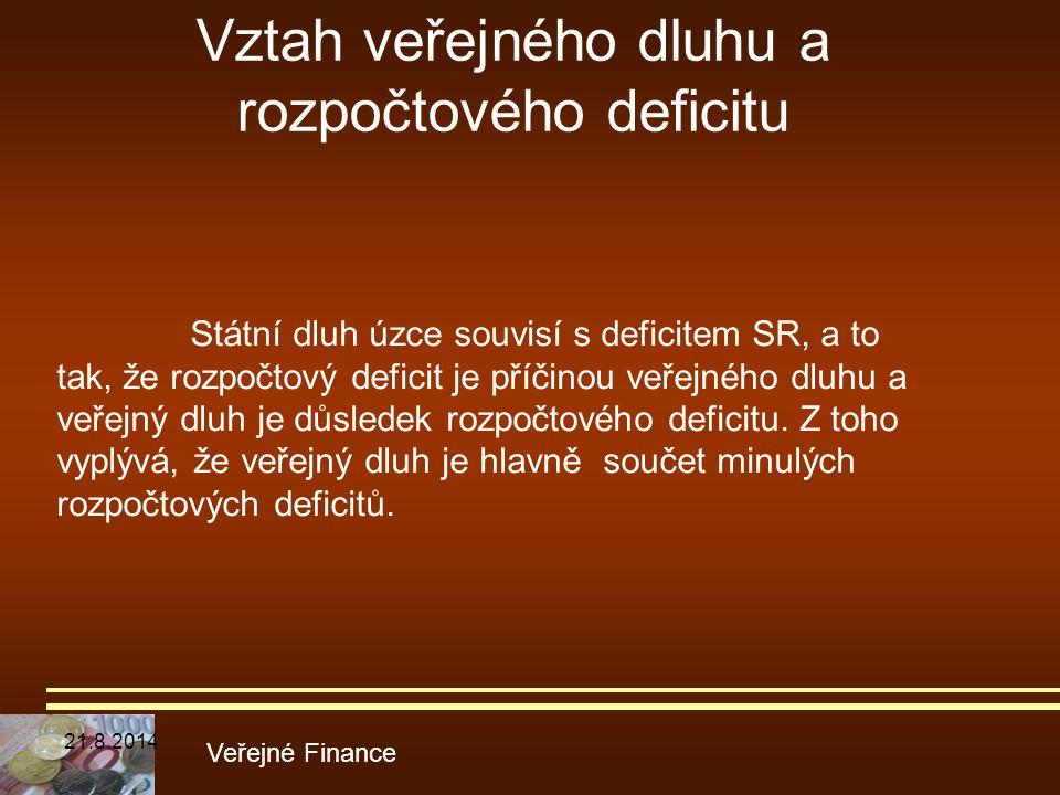Vztah veřejného dluhu a rozpočtového deficitu Veřejné Finance Státní dluh úzce souvisí s deficitem SR, a to tak, že rozpočtový deficit je příčinou veř