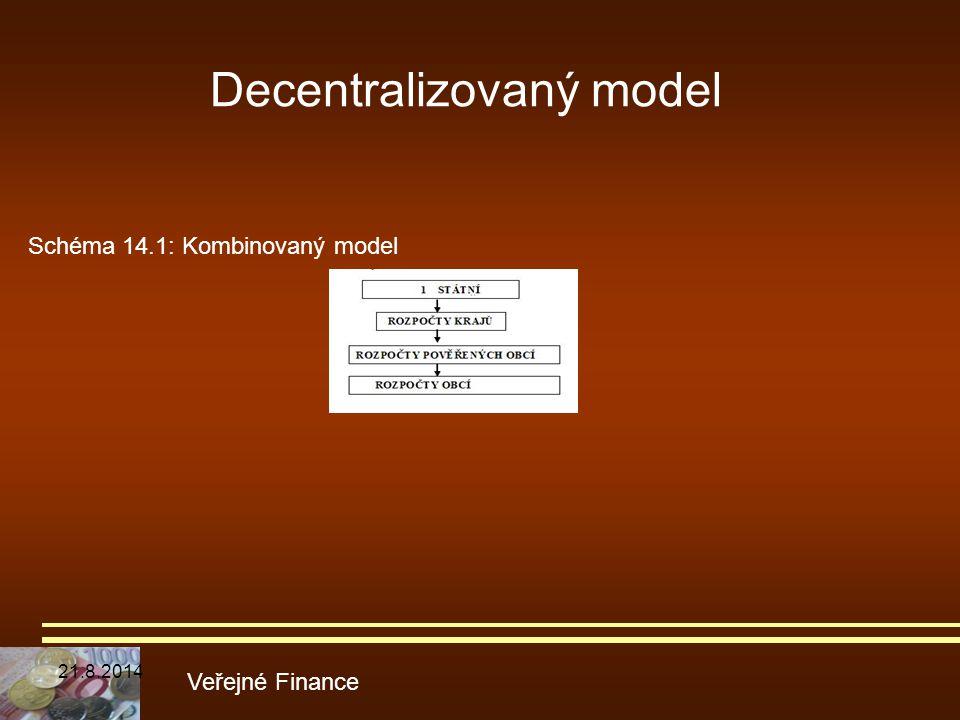 Decentralizovaný model Veřejné Finance Schéma 14.1: Kombinovaný model 21.8.2014