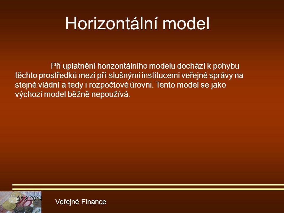 Horizontální model Veřejné Finance Při uplatnění horizontálního modelu dochází k pohybu těchto prostředků mezi pří-slušnými institucemi veřejné správy