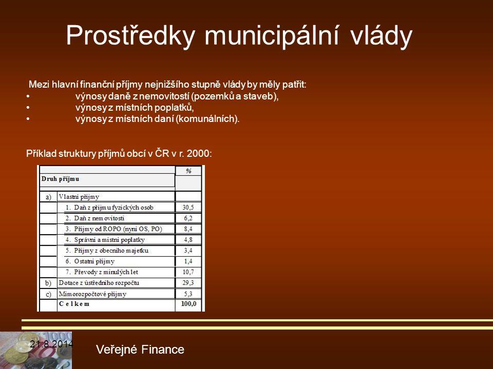 Prostředky municipální vlády Veřejné Finance Mezi hlavní finanční příjmy nejnižšího stupně vlády by měly patřit: výnosy daně z nemovitostí (pozemků a