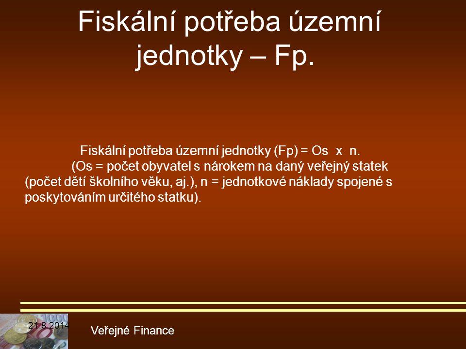 Fiskální potřeba územní jednotky – Fp. Veřejné Finance Fiskální potřeba územní jednotky (Fp) = Os x n. (Os = počet obyvatel s nárokem na daný veřejný