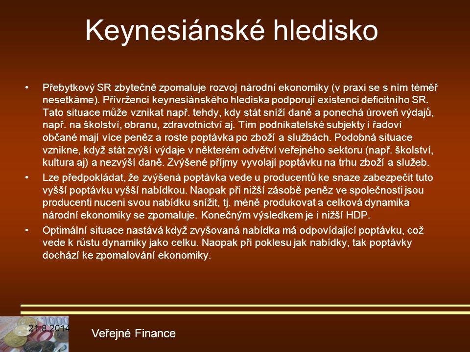 Keynesiánské hledisko Přebytkový SR zbytečně zpomaluje rozvoj národní ekonomiky (v praxi se s ním téměř nesetkáme). Přívrženci keynesiánského hlediska
