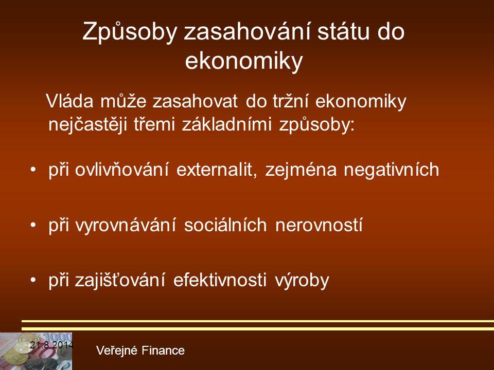 Způsoby zasahování státu do ekonomiky Vláda může zasahovat do tržní ekonomiky nejčastěji třemi základními způsoby: při ovlivňování externalit, zejména