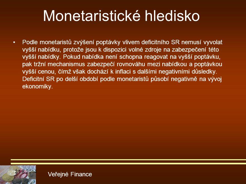 Monetaristické hledisko Podle monetaristů zvýšení poptávky vlivem deficitního SR nemusí vyvolat vyšší nabídku, protože jsou k dispozici volné zdroje n