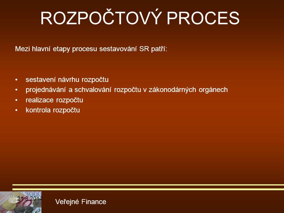 ROZPOČTOVÝ PROCES Mezi hlavní etapy procesu sestavování SR patří: sestavení návrhu rozpočtu projednávání a schvalování rozpočtu v zákonodárných orgáne