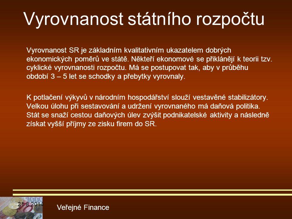 Vyrovnanost státního rozpočtu Vyrovnanost SR je základním kvalitativním ukazatelem dobrých ekonomických poměrů ve státě. Někteří ekonomové se přikláně