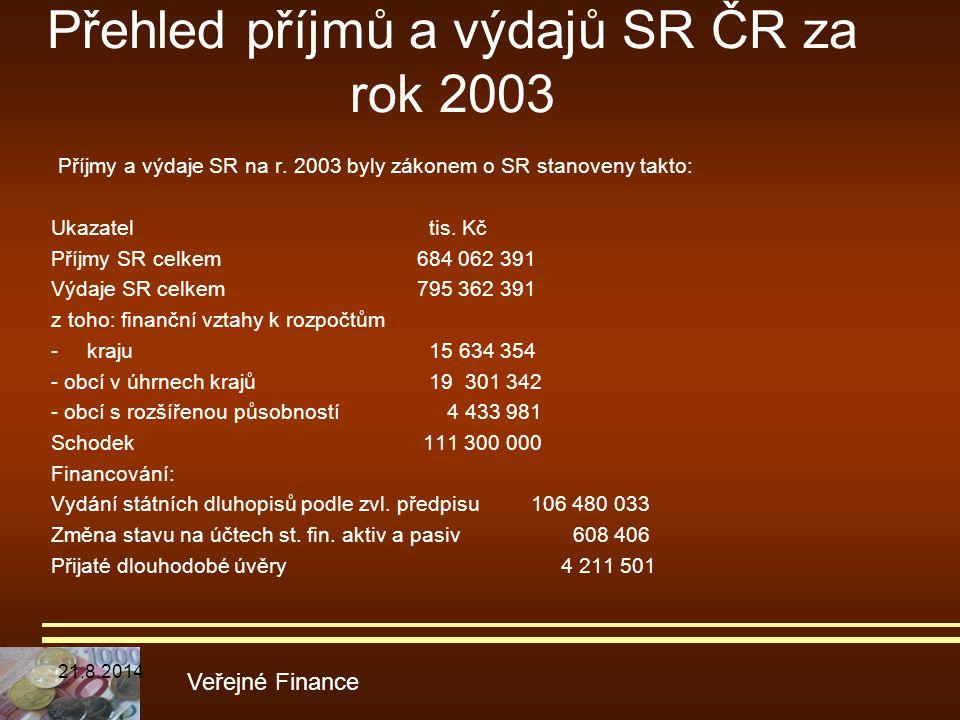 Přehled příjmů a výdajů SR ČR za rok 2003 Příjmy a výdaje SR na r. 2003 byly zákonem o SR stanoveny takto: Ukazatel tis. Kč Příjmy SR celkem 684 062 3