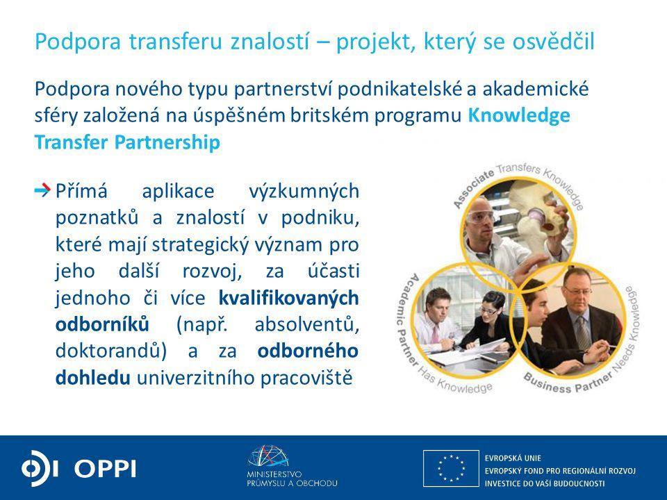 Ing. Martin Kocourek ministr průmyslu a obchodu ZPĚT NA VRCHOL – INSTITUCE, INOVACE A INFRASTRUKTURA Podpora nového typu partnerství podnikatelské a a
