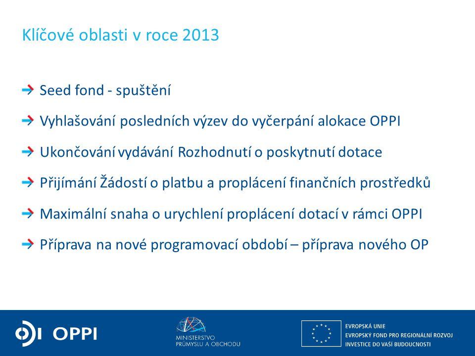 Ing. Martin Kocourek ministr průmyslu a obchodu ZPĚT NA VRCHOL – INSTITUCE, INOVACE A INFRASTRUKTURA Klíčové oblasti v roce 2013 Seed fond - spuštění