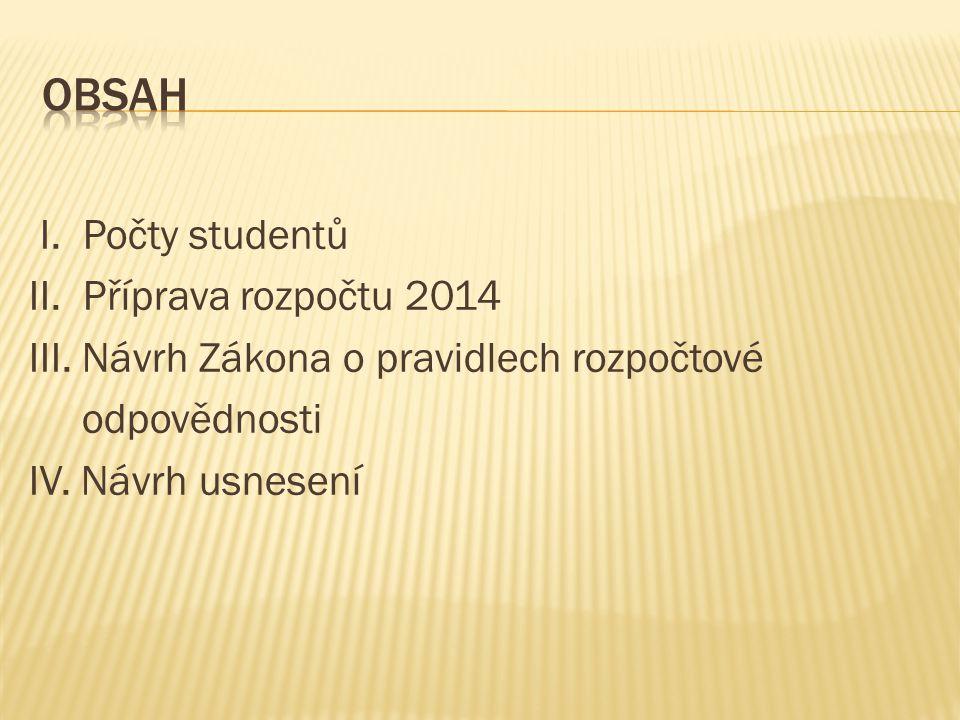 I. Počty studentů II. Příprava rozpočtu 2014 III. Návrh Zákona o pravidlech rozpočtové odpovědnosti IV. Návrh usnesení