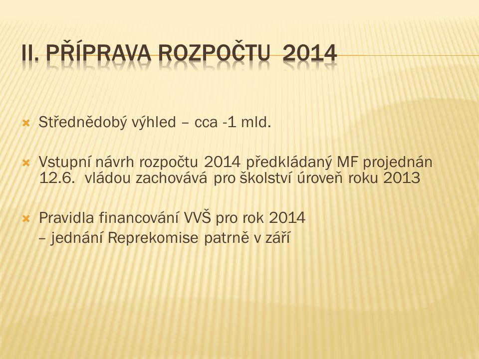 Střednědobý výhled – cca -1 mld.  Vstupní návrh rozpočtu 2014 předkládaný MF projednán 12.6. vládou zachovává pro školství úroveň roku 2013  Pravi
