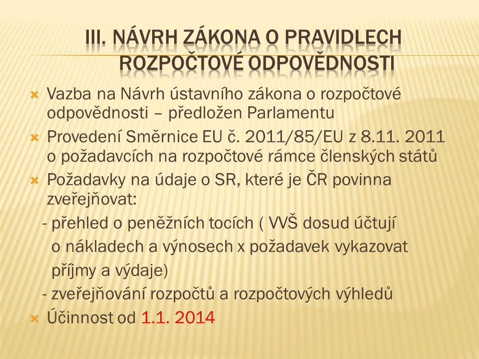  Vazba na Návrh ústavního zákona o rozpočtové odpovědnosti – předložen Parlamentu  Provedení Směrnice EU č. 2011/85/EU z 8.11. 2011 o požadavcích na