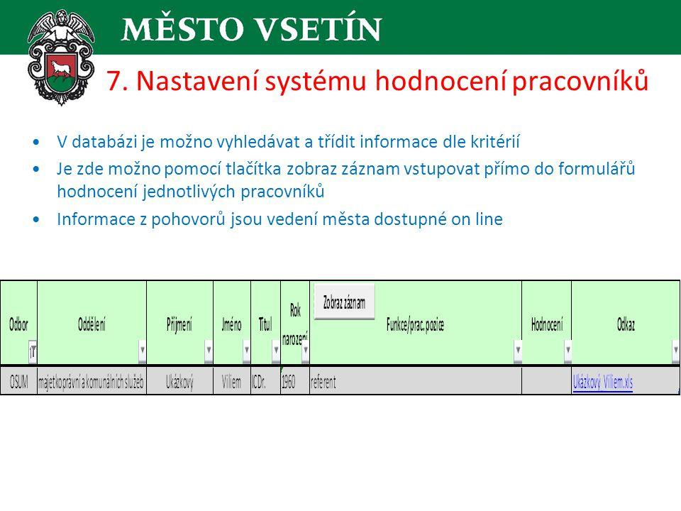 7. Nastavení systému hodnocení pracovníků Ukázka informací z pohovorů