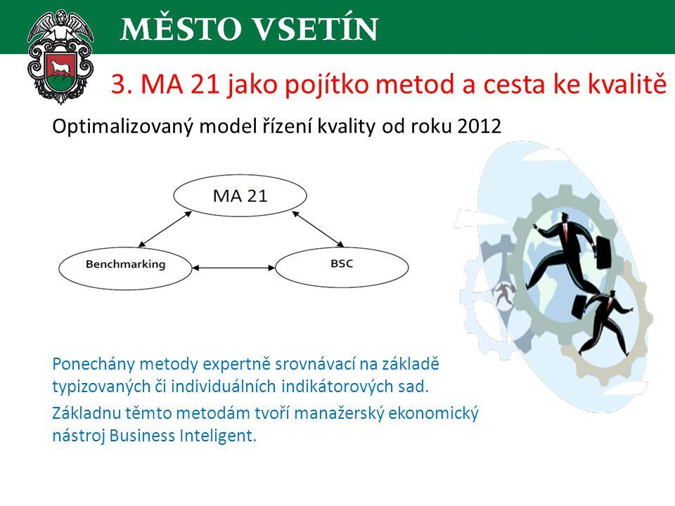 """MA 21 – Nástroj řízení města k udržitelnému rozvoji """"PROCESNÍ ŘÍZENÍ KE KVALITĚ VE VEŘEJNÉ SPRÁVĚ A METODY KVALITY VE VEŘEJNÉ SPRÁVĚ VE ZDRAVÉM MĚSTĚ Místní partnerství Zapojování veřejnosti - komunitní práce Projektový zásobník Expertní plánování – strategické řízení Akce pro udržitelný rozvoj"""