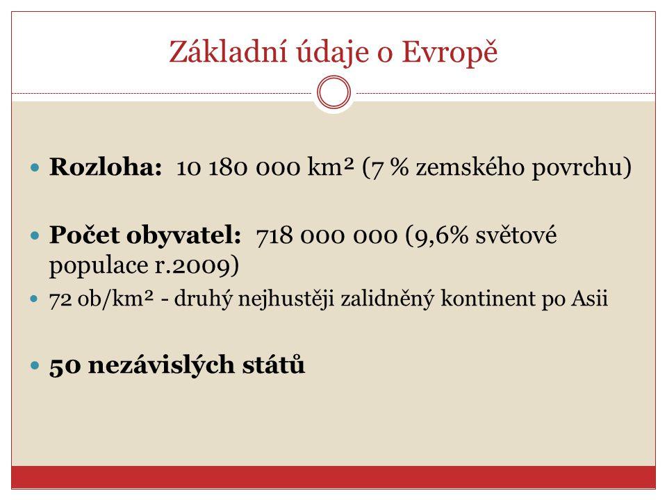 Základní údaje o Evropě Rozloha: 10 180 000 km² (7 % zemského povrchu) Počet obyvatel: 718 000 000 (9,6% světové populace r.2009) 72 ob/km² - druhý ne