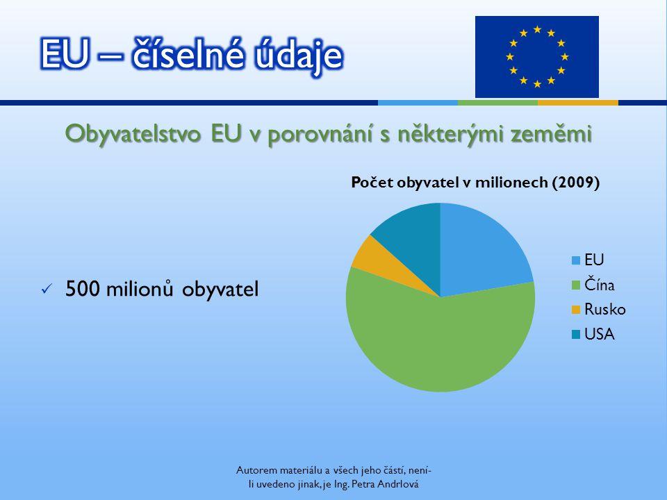 Obyvatelstvo EU v porovnání s některými zeměmi 500 milionů obyvatel Autorem materiálu a všech jeho částí, není- li uvedeno jinak, je Ing.