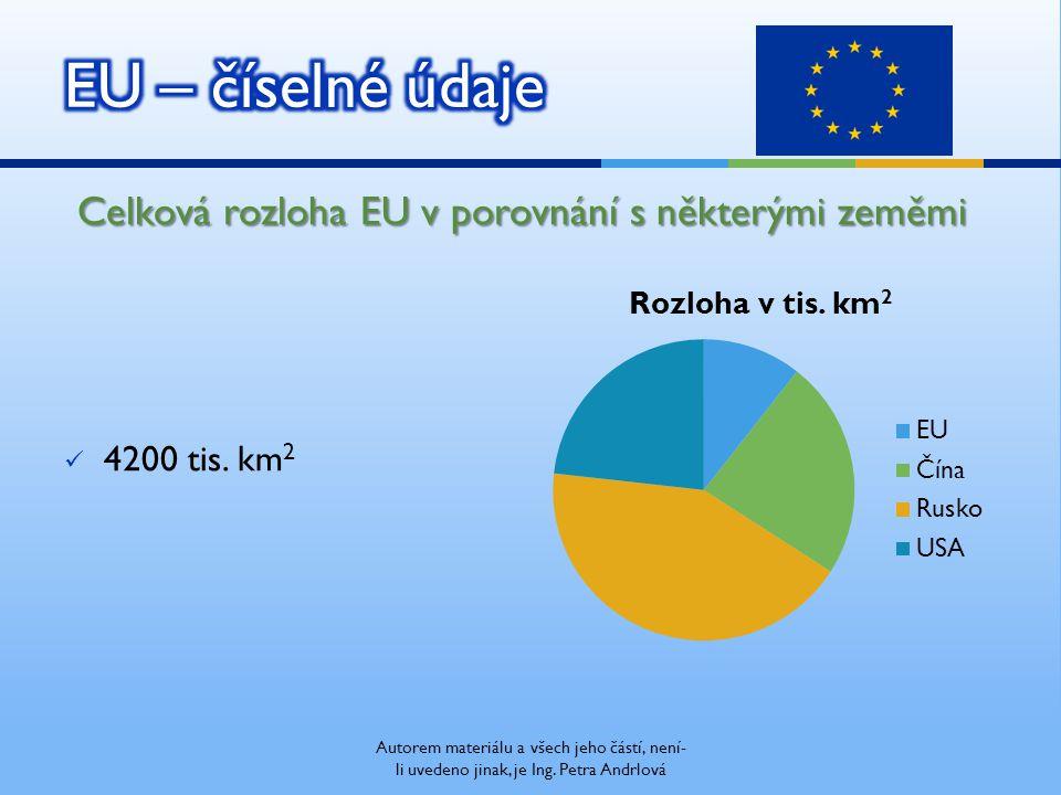 Celková rozloha EU v porovnání s některými zeměmi 4200 tis. km 2 Autorem materiálu a všech jeho částí, není- li uvedeno jinak, je Ing. Petra Andrlová