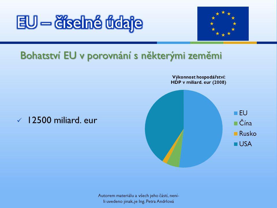 Bohatství EU v porovnání s některými zeměmi 12500 miliard. eur Autorem materiálu a všech jeho částí, není- li uvedeno jinak, je Ing. Petra Andrlová