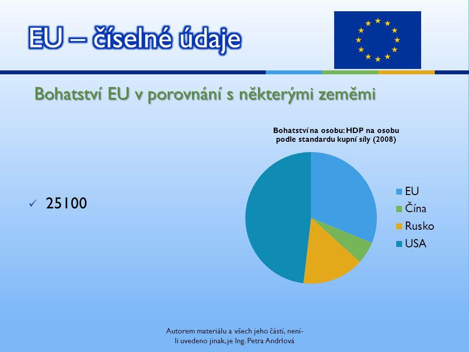 Bohatství EU v porovnání s některými zeměmi 25100 Autorem materiálu a všech jeho částí, není- li uvedeno jinak, je Ing. Petra Andrlová