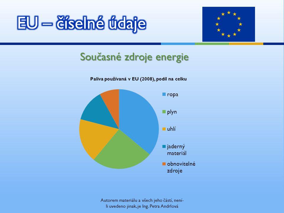 Současné zdroje energie Autorem materiálu a všech jeho částí, není- li uvedeno jinak, je Ing. Petra Andrlová