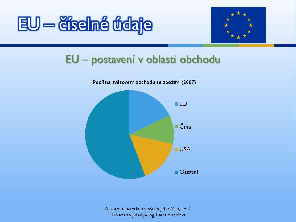 EU – postavení v oblasti obchodu Autorem materiálu a všech jeho částí, není- li uvedeno jinak, je Ing.