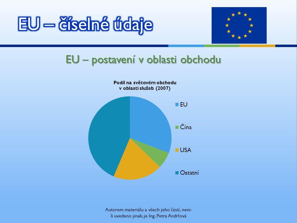 EU – postavení v oblasti obchodu Autorem materiálu a všech jeho částí, není- li uvedeno jinak, je Ing. Petra Andrlová