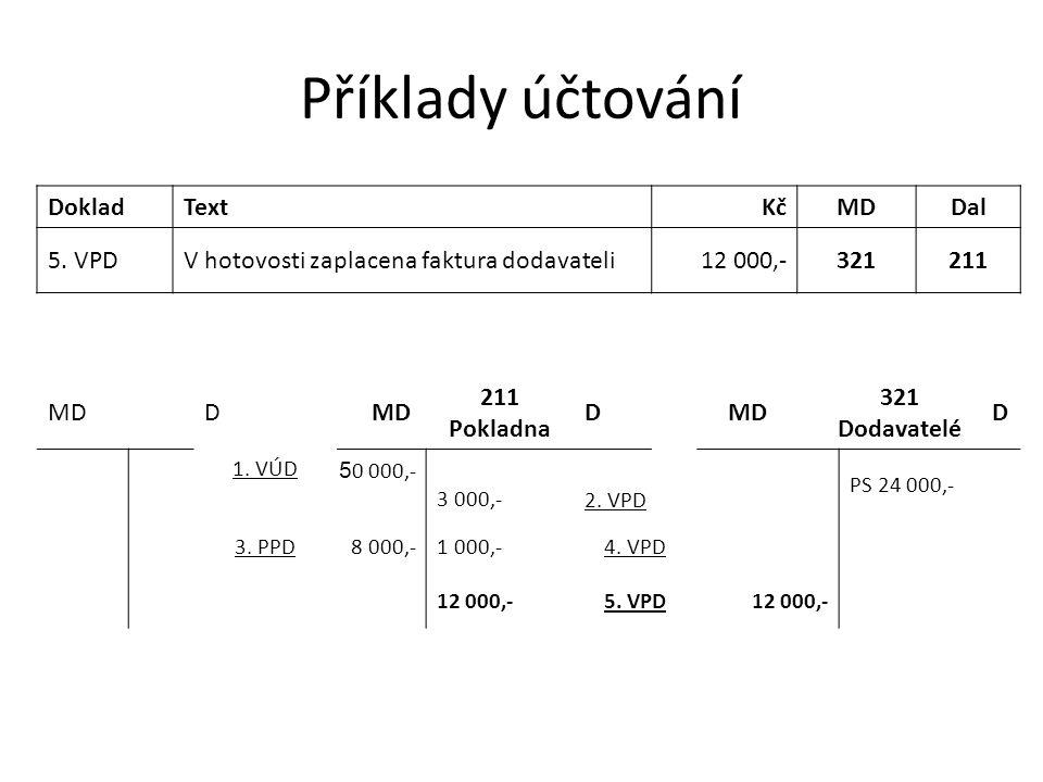 Příklady účtování DokladTextKčMDDal 5. VPDV hotovosti zaplacena faktura dodavateli12 000,-321211 MDD 211 Pokladna DMD 321 Dodavatelé D 1. VÚD 5 0 000,