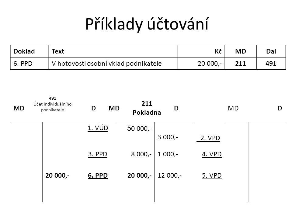 Příklady účtování DokladTextKčMDDal 6. PPDV hotovosti osobní vklad podnikatele20 000,-211491 MD 491 Účet individuálního podnikatele DMD 211 Pokladna D
