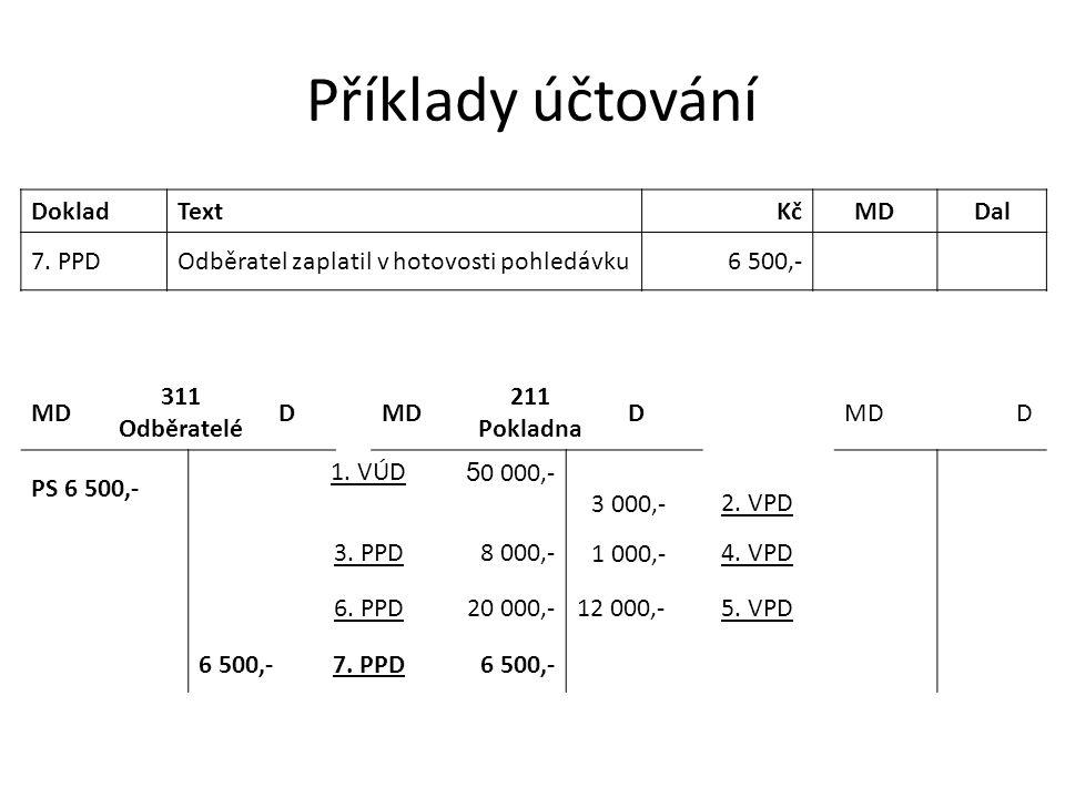 Příklady účtování DokladTextKčMDDal 7. PPDOdběratel zaplatil v hotovosti pohledávku6 500,- MD 311 Odběratelé DMD 211 Pokladna DMDD PS 6 500,- 1. VÚD 5