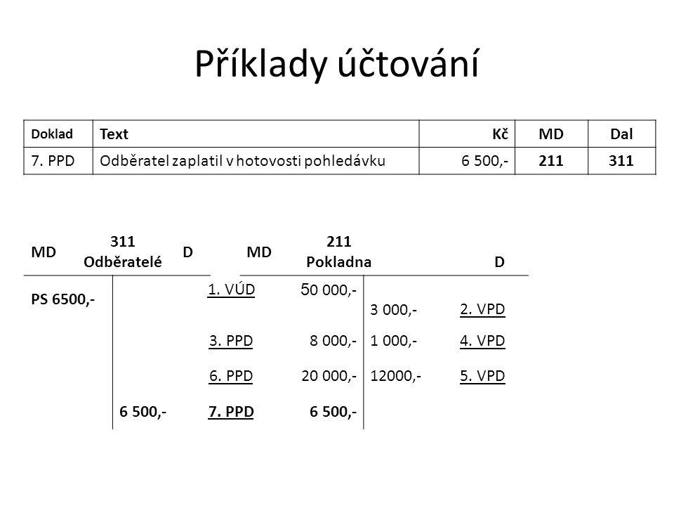 Příklady účtování Doklad TextKčMDDal 7. PPDOdběratel zaplatil v hotovosti pohledávku6 500,-211311 MD 311 Odběratelé DMD 211 Pokladna D PS 6500,- 1. VÚ
