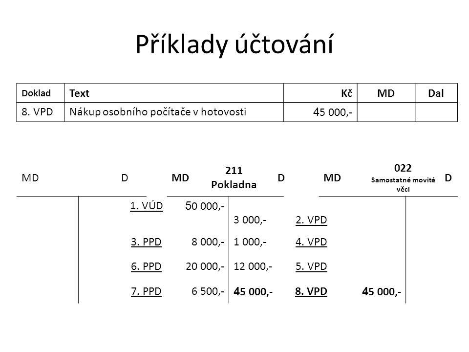 Příklady účtování Doklad TextKčMDDal 8. VPDNákup osobního počítače v hotovosti 4 5 000,- MDD 211 Pokladna DMD 022 Samostatné movité věci D 1. VÚD 5 0
