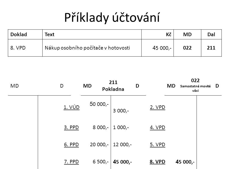Příklady účtování DokladTextKčMDDal 8. VPDNákup osobního počítače v hotovosti 4 5 000,-022211 MDD 211 Pokladna DMD 022 Samostatné movité věci D 1. VÚD