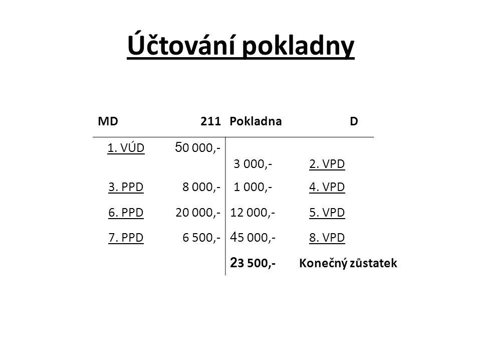 Účtování pokladny MD211 PokladnaD 1. VÚD 5 0 000,- 3 000,- 2. VPD 3. PPD8 000,- 1 000,-4. VPD 6. PPD20 000,-12 000,-5. VPD 7. PPD6 500,- 4 5 000,-8. V