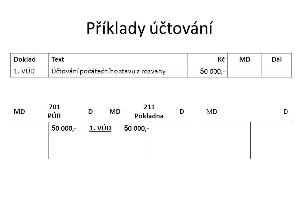 Příklady účtování DokladTextKčMDDal 1. VÚDÚčtování počátečního stavu z rozvahy 5 0 000,- MD 701 PÚR DMD 211 Pokladna DMDD 5 0 000,- 1. VÚD 5 0 000,-
