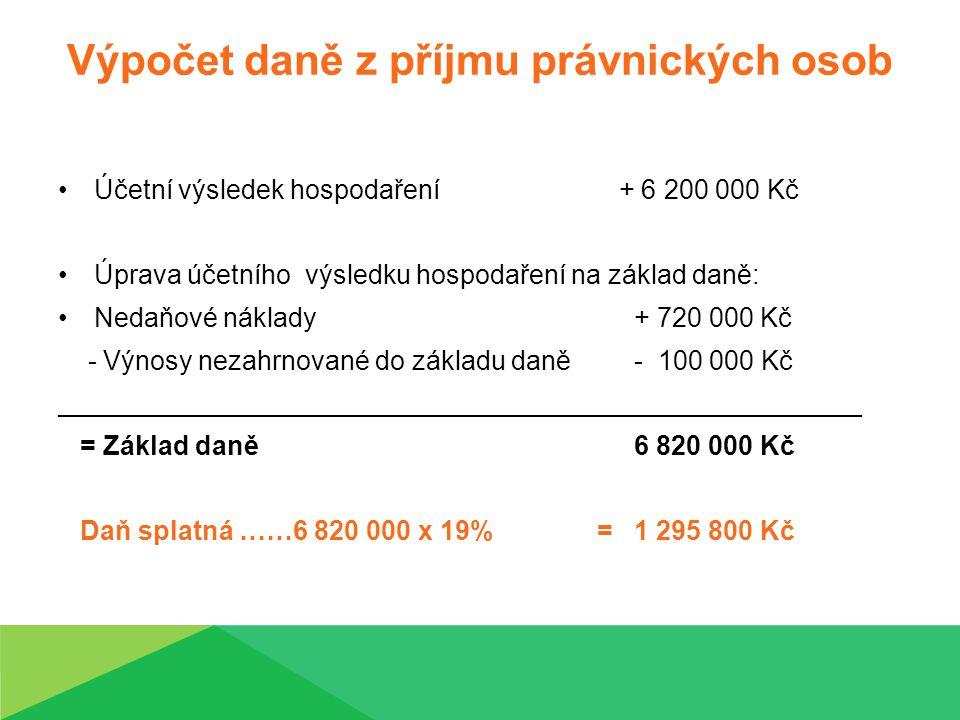 Výpočet daně z příjmu právnických osob Účetní výsledek hospodaření + 6 200 000 Kč Úprava účetního výsledku hospodaření na základ daně: Nedaňové náklad