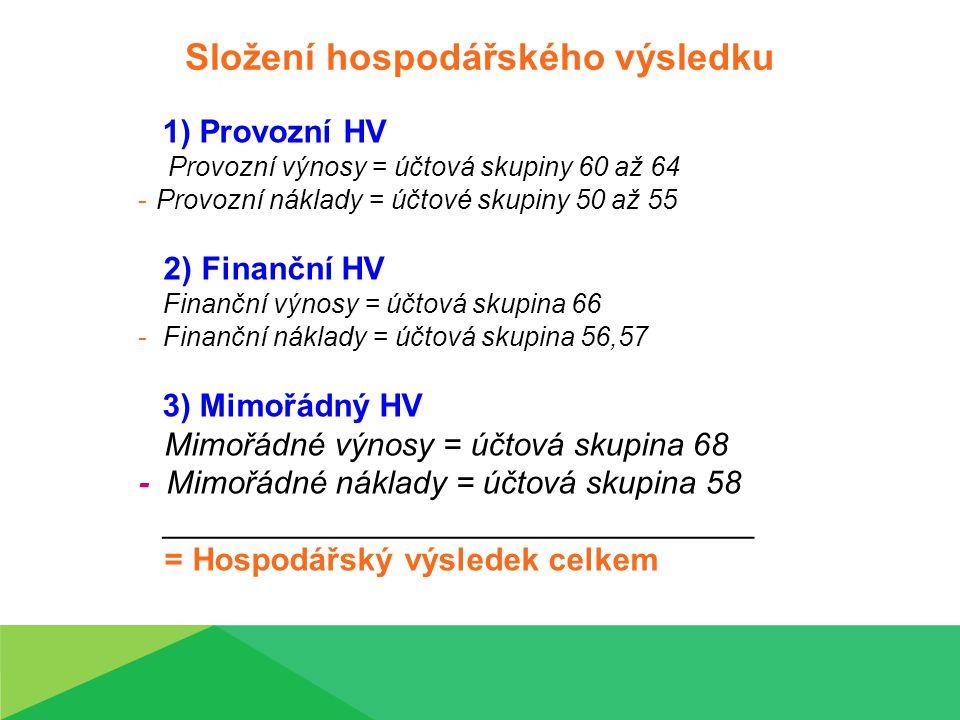 Složení hospodářského výsledku 1) Provozní HV Provozní výnosy = účtová skupiny 60 až 64 -Provozní náklady = účtové skupiny 50 až 55 2) Finanční HV Finanční výnosy = účtová skupina 66 - Finanční náklady = účtová skupina 56,57 3) Mimořádný HV Mimořádné výnosy = účtová skupina 68 - Mimořádné náklady = účtová skupina 58 _________________________________ = Hospodářský výsledek celkem