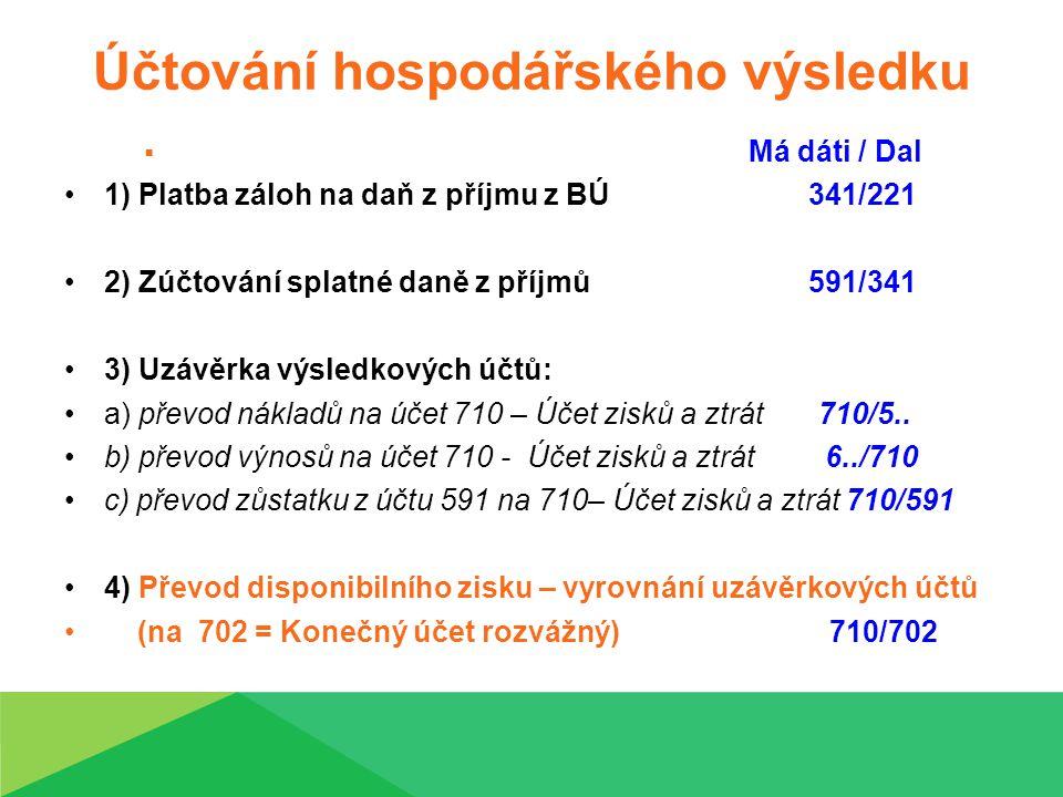 Účtování hospodářského výsledku  Má dáti / Dal 1) Platba záloh na daň z příjmu z BÚ341/221 2) Zúčtování splatné daně z příjmů591/341 3) Uzávěrka výsledkových účtů: a) převod nákladů na účet 710 – Účet zisků a ztrát 710/5..