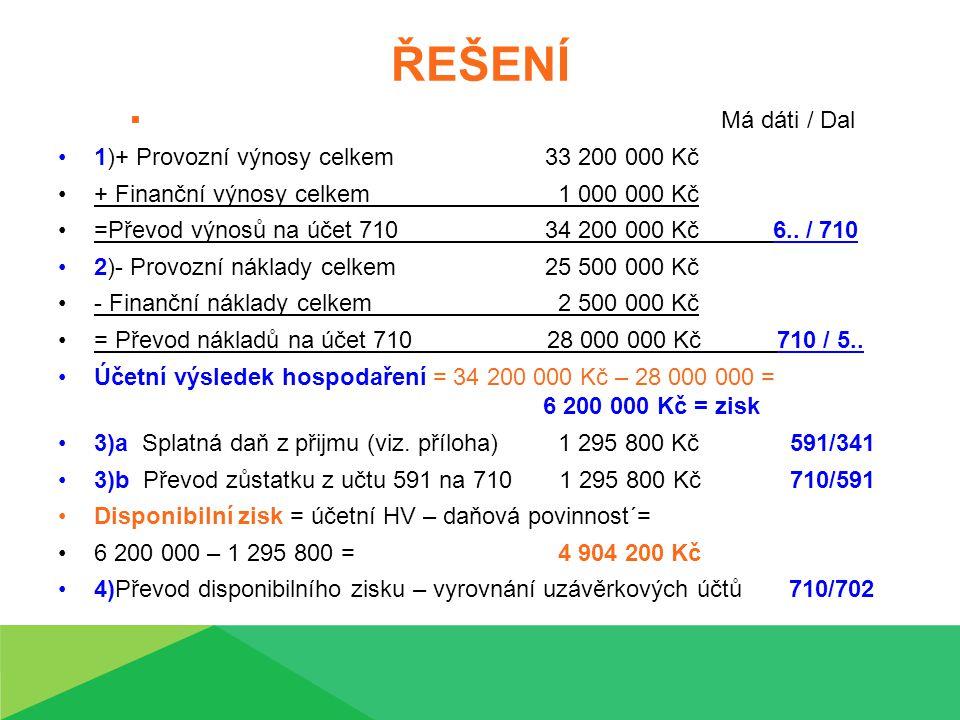 ŘEŠENÍ  Má dáti / Dal 1)+ Provozní výnosy celkem 33 200 000 Kč + Finanční výnosy celkem 1 000 000 Kč =Převod výnosů na účet 710 34 200 000 Kč 6.. / 7