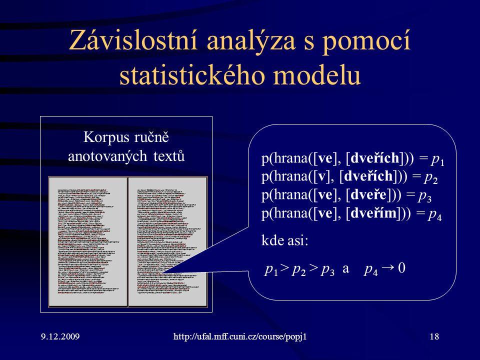 9.12.2009http://ufal.mff.cuni.cz/course/popj118 Závislostní analýza s pomocí statistického modelu Korpus ručně anotovaných textů p(hrana([ve], [dveřích])) = p 1 p(hrana([v], [dveřích])) = p 2 p(hrana([ve], [dveře])) = p 3 p(hrana([ve], [dveřím])) = p 4 kde asi: p 1 > p 2 > p 3 a p 4  0
