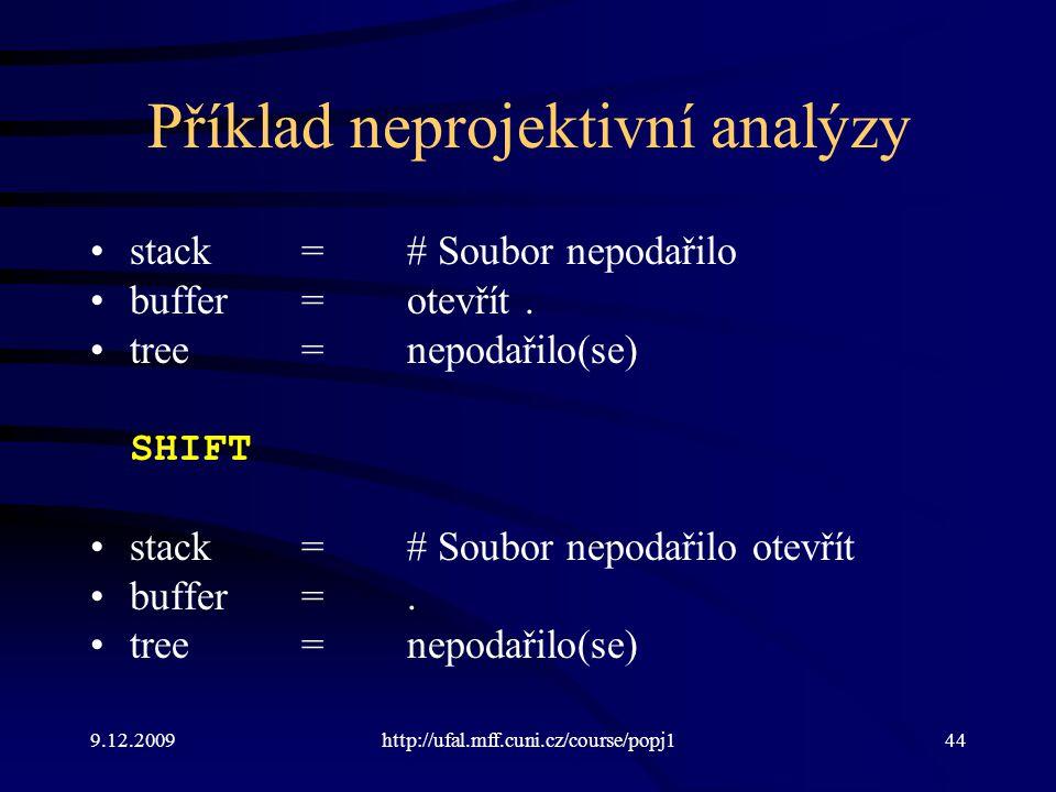 9.12.2009http://ufal.mff.cuni.cz/course/popj144 Příklad neprojektivní analýzy stack=# Soubor nepodařilo buffer=otevřít. tree=nepodařilo(se) SHIFT stac