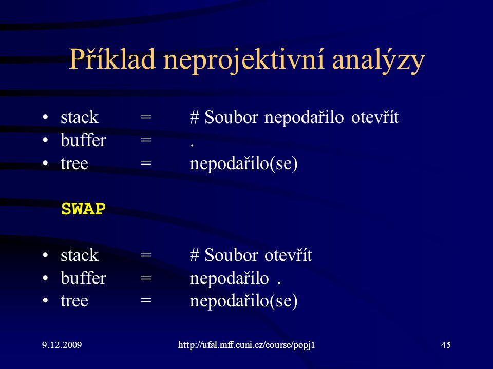 9.12.2009http://ufal.mff.cuni.cz/course/popj145 Příklad neprojektivní analýzy stack=# Soubor nepodařilo otevřít buffer=. tree=nepodařilo(se) SWAP stac