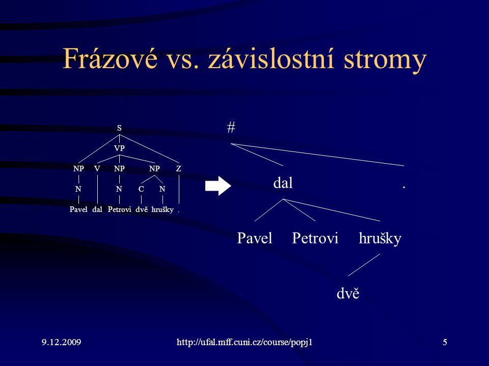 9.12.2009http://ufal.mff.cuni.cz/course/popj146 Příklad neprojektivní analýzy stack=# Soubor otevřít buffer=nepodařilo.