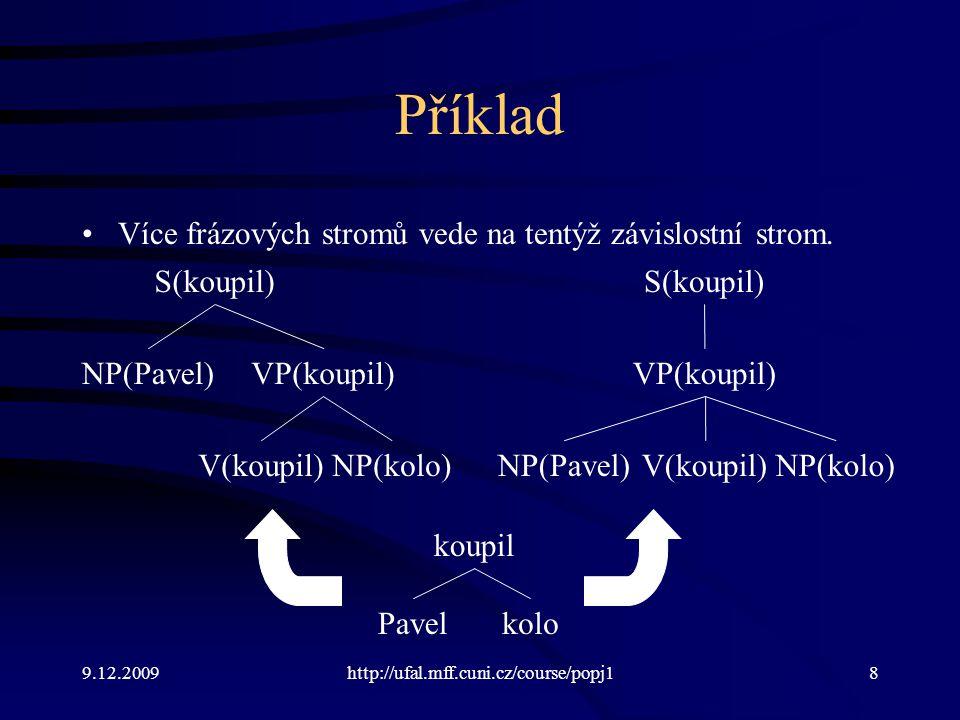 9.12.2009http://ufal.mff.cuni.cz/course/popj18 Příklad Více frázových stromů vede na tentýž závislostní strom. VP(koupil) NP(Pavel)NP(kolo) S(koupil)
