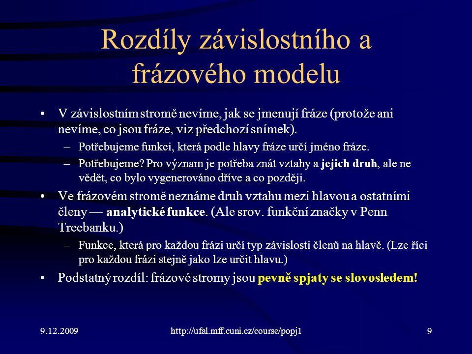 9.12.2009http://ufal.mff.cuni.cz/course/popj19 Rozdíly závislostního a frázového modelu V závislostním stromě nevíme, jak se jmenují fráze (protože an