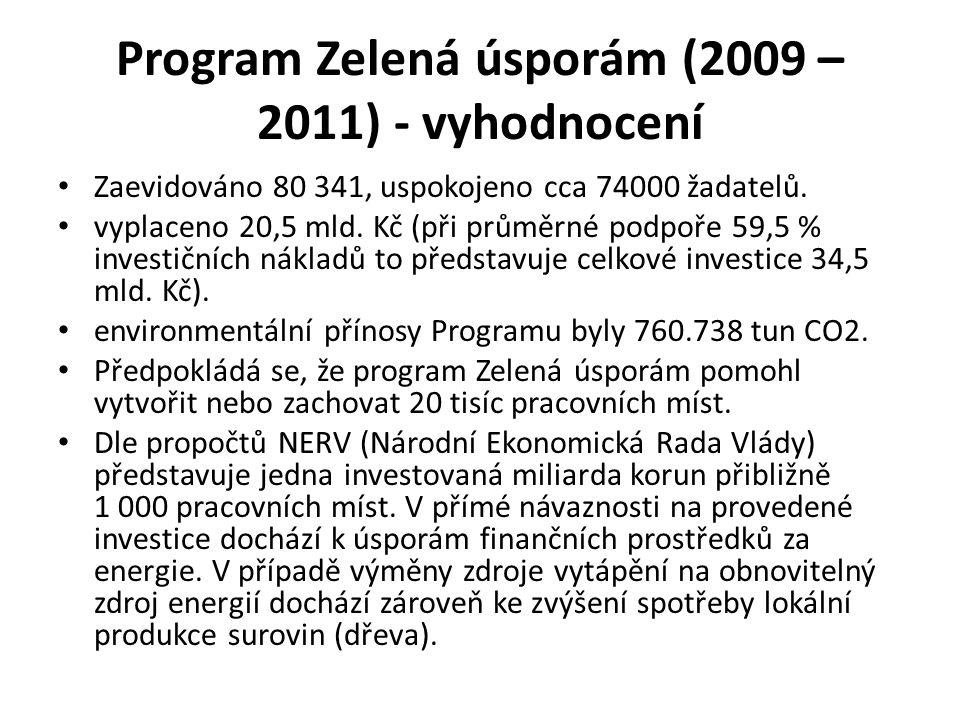 Program Zelená úsporám (2009 – 2011) - vyhodnocení Zaevidováno 80 341, uspokojeno cca 74000 žadatelů. vyplaceno 20,5 mld. Kč (při průměrné podpoře 59,