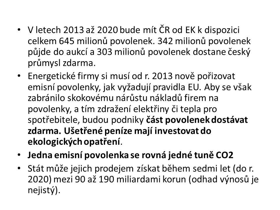 V letech 2013 až 2020 bude mít ČR od EK k dispozici celkem 645 milionů povolenek. 342 milionů povolenek půjde do aukcí a 303 milionů povolenek dostane